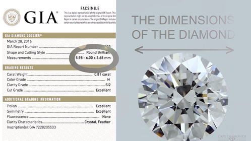 Example of GIA Diamond Dimensions