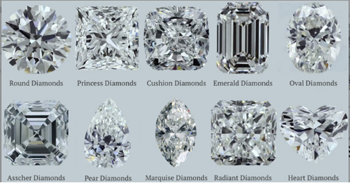 How to Purchase Diamonds in South Africa : Cape Diamonds