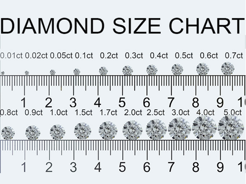 Diamond Size Chart