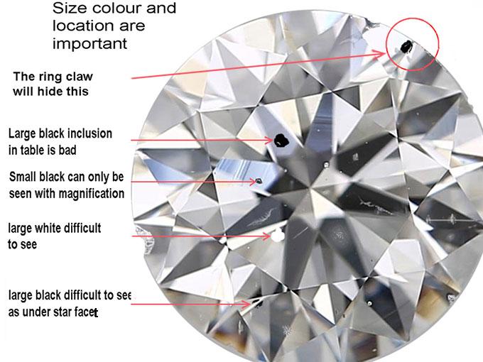 Diamond Clarity For Safe Diamond Investment in SA | Cape Diamonds : Cape  Diamonds